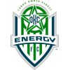 logo Oklahoma City Energy