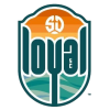 logo San Diego Loyal