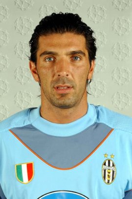 photo Gianluigi Buffon