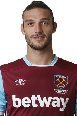 photo Andy Carroll