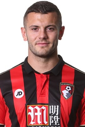 photo Jack Wilshere