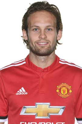 photo Daley Blind