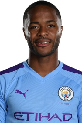photo Raheem Sterling