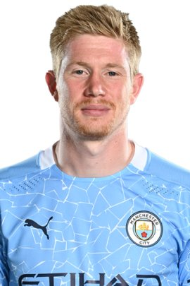 photo Kevin De Bruyne