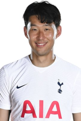 photo Heung-min Son