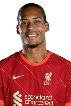 photo Virgil van Dijk
